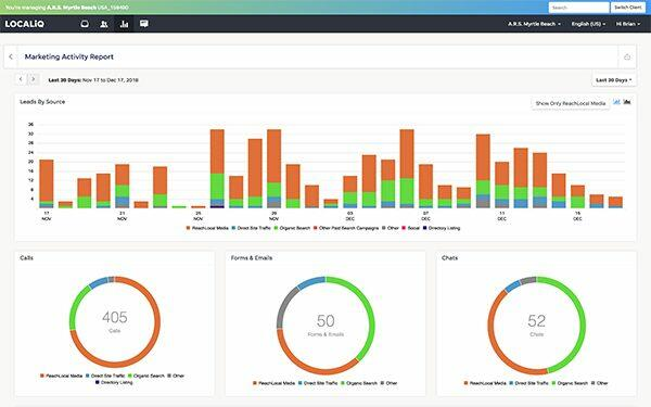 Advanced tracking and analytics for data-driven decisions.
